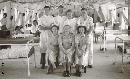 Army Nursing